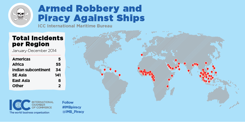 an overview of the piracy worldwide 1 of 7 activitydevelop educator version counterfeiting and piracy = theft how are counterfeiting and piracy both types of theft overview students analyze a map of counterfeiting and piracy.