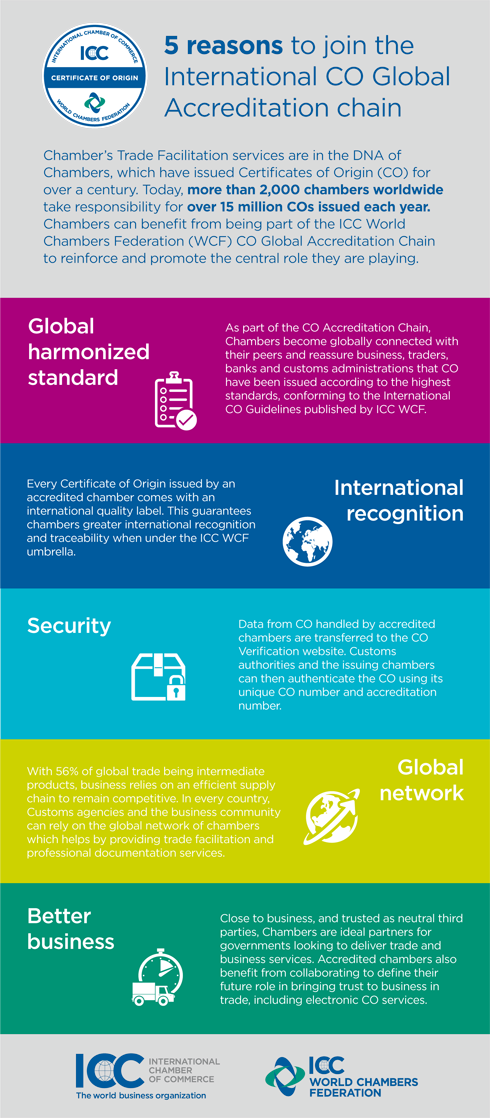 Five reasons to join the International CO Global Accreditation chain