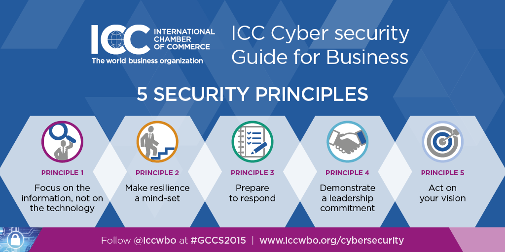 New Icc Cyber Security Guide Outlines Practical Steps For