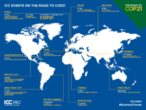 The road to COP21