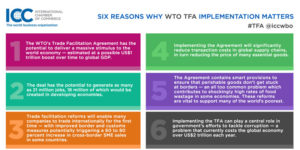 Six reasons why WTO TFA matters