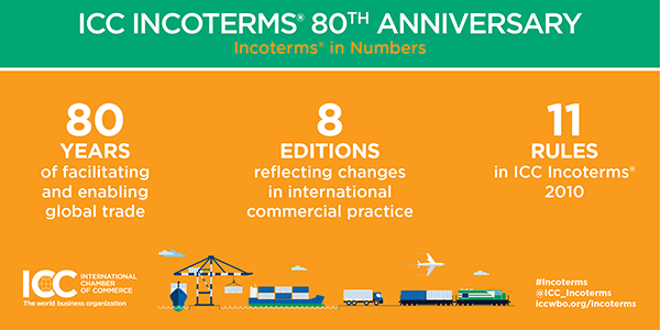 Incoterms 80th anniversary