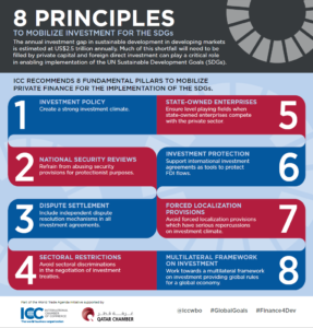Eight ICC principles to mobilize investment for the SDGs