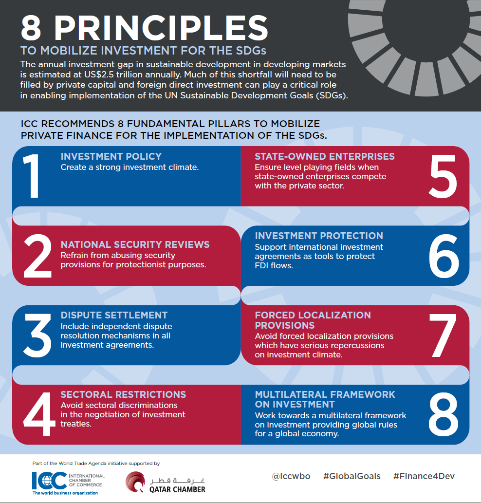 Icc Outlines Eight Principles To Mobilize Investment For The Sdgs