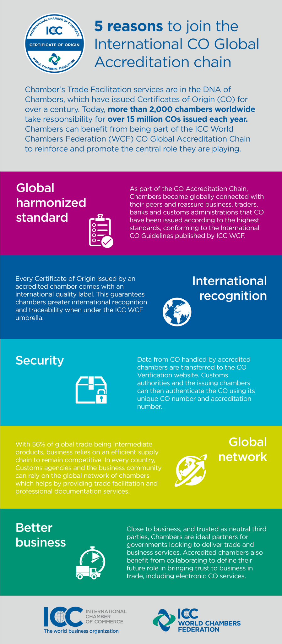 5 reasons to join the International CO global Accreditation Chain