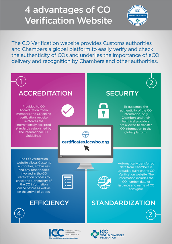 Four advantages of the Certificate of Origin Verification website