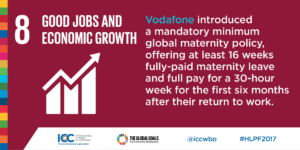 ICC Vodafone maternity leave HLPF