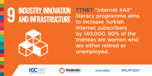 icc ttnet turkey internet4all sdgs