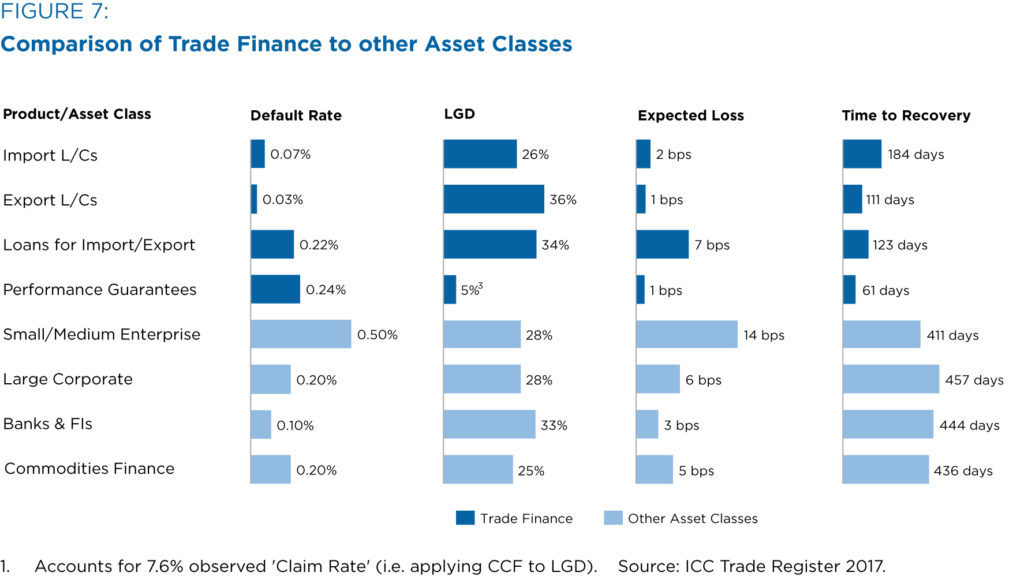 icc-trade-register-report_FIGURE 7
