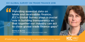ICC Global Survey Twitter18