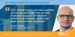 ICC Global Survey Twitter19