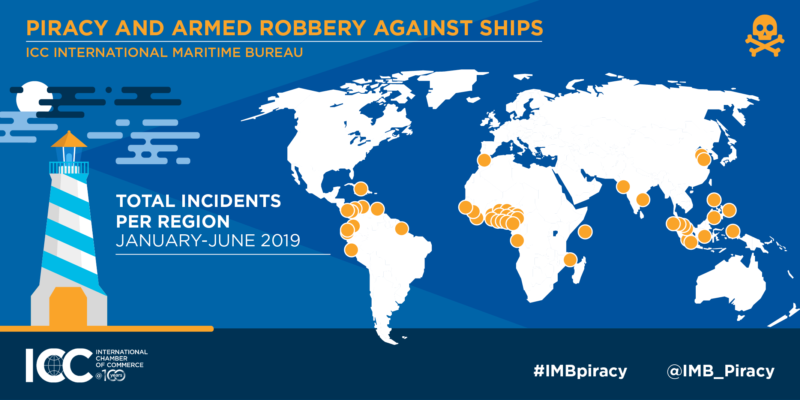 ICC-Piracy-Report-2019-Graphic