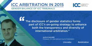 A graphic and quote for Alexis Mourre on gender balance of ICC Tribunals from 2015